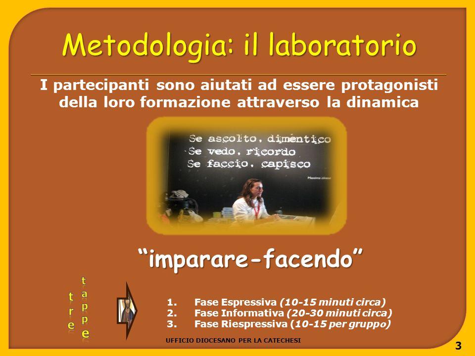 Metodologia: il laboratorio