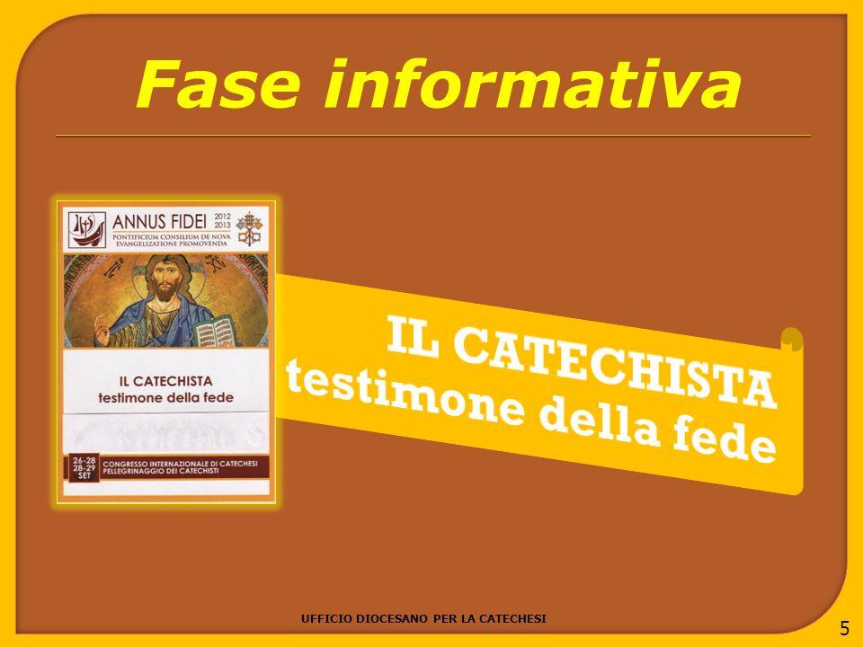 Fase informativa IL CATECHISTA testimone della fede
