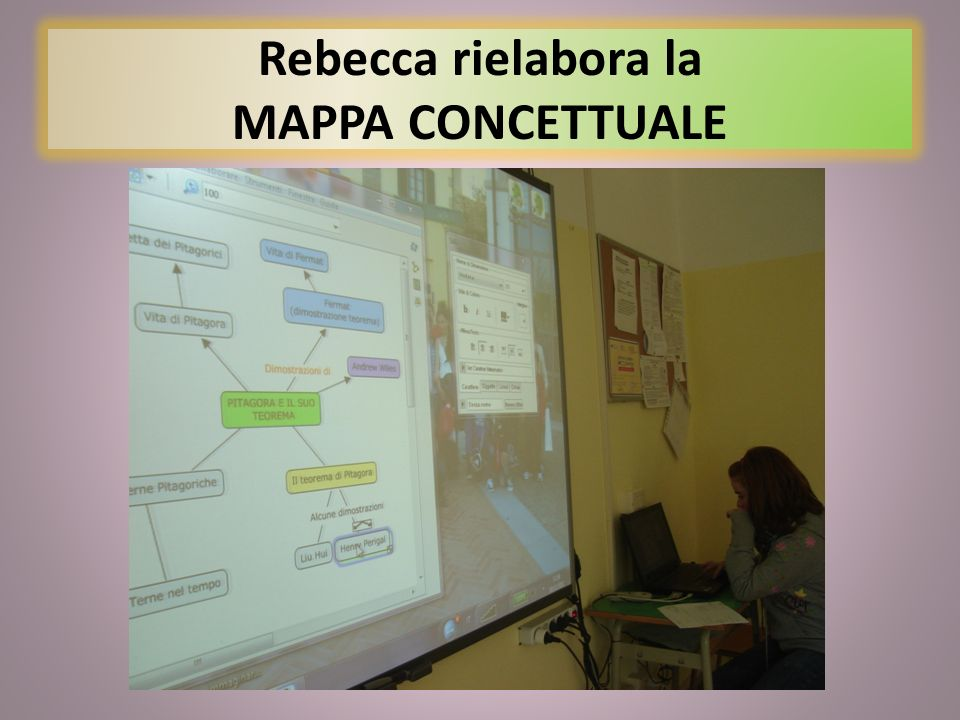 Rebecca rielabora la MAPPA CONCETTUALE