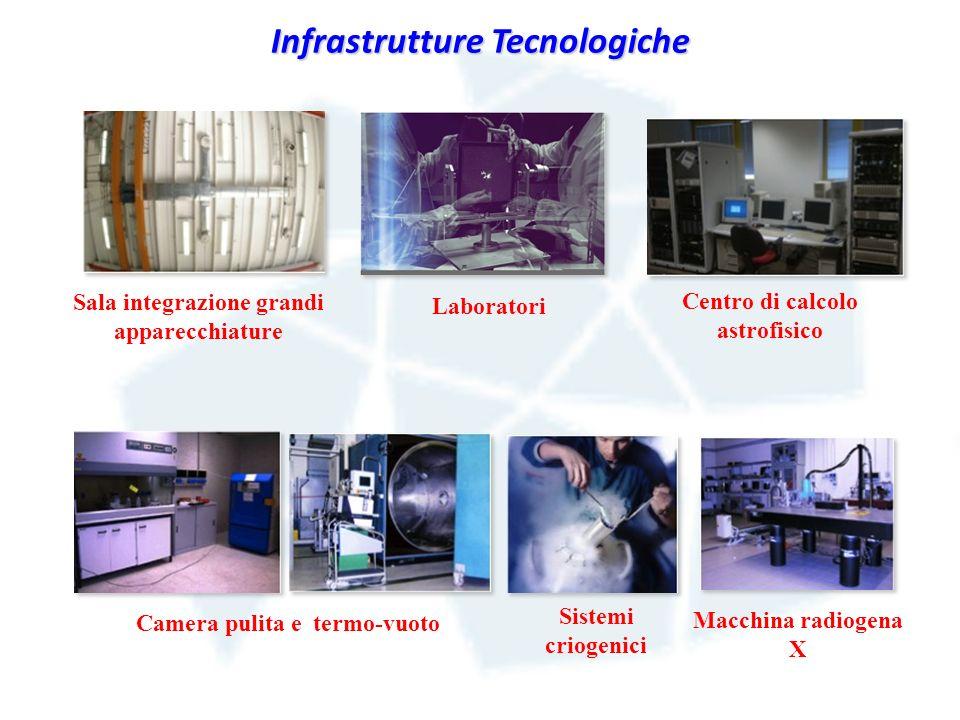 Sala integrazione grandi apparecchiature Camera pulita e termo-vuoto