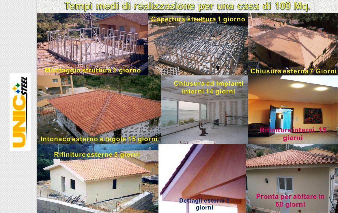 Tempi medi di realizzazione per una casa di 100 Mq.