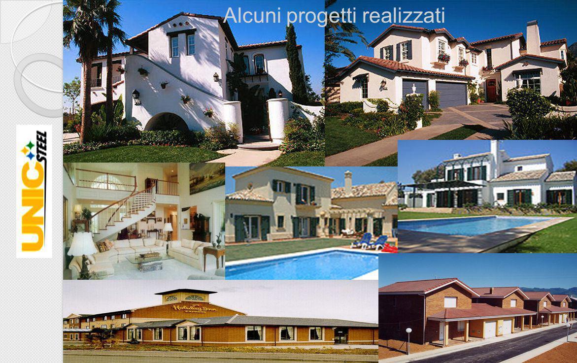 Alcuni progetti realizzati