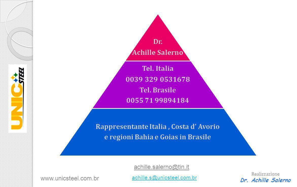 Dr. Achille Salerno Tel. Italia 0039 329 0531678