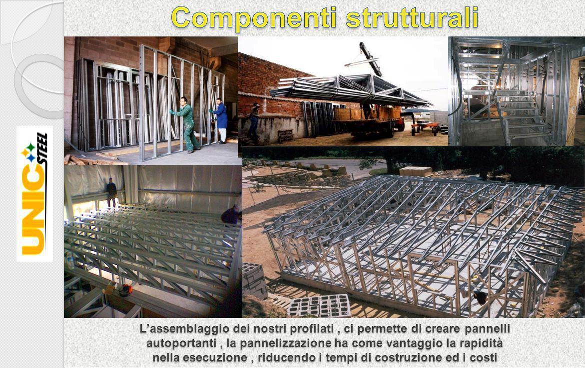 Componenti strutturali
