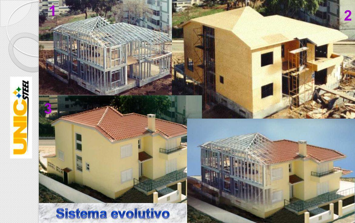 1 2 3 Sistema evolutivo