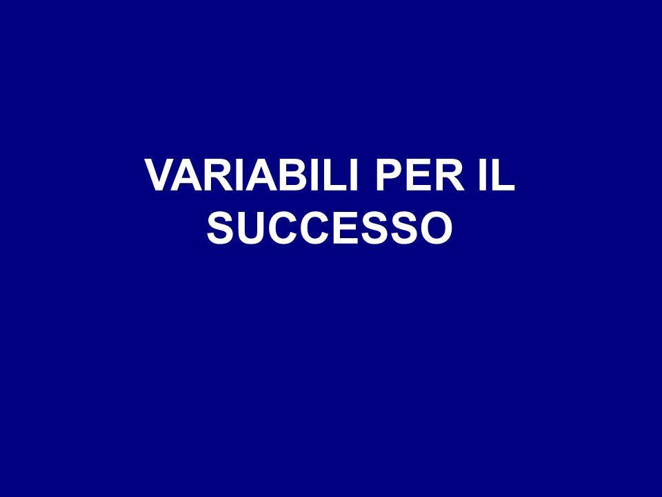 VARIABILI PER IL SUCCESSO