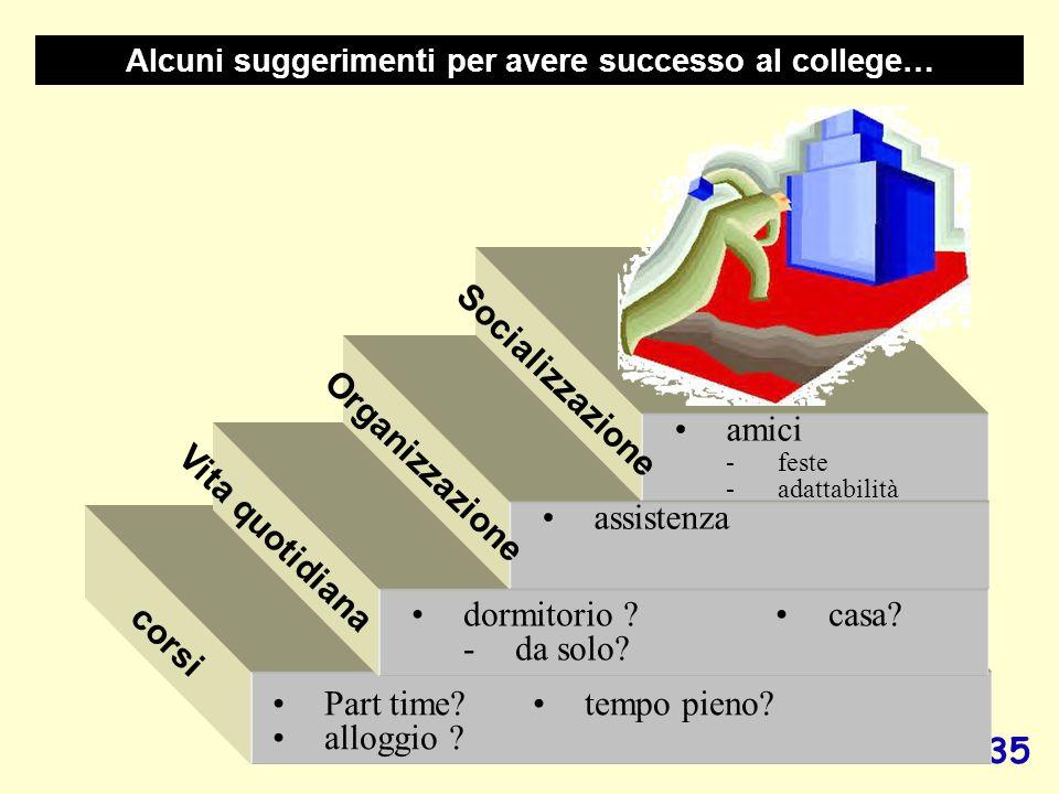 Alcuni suggerimenti per avere successo al college…