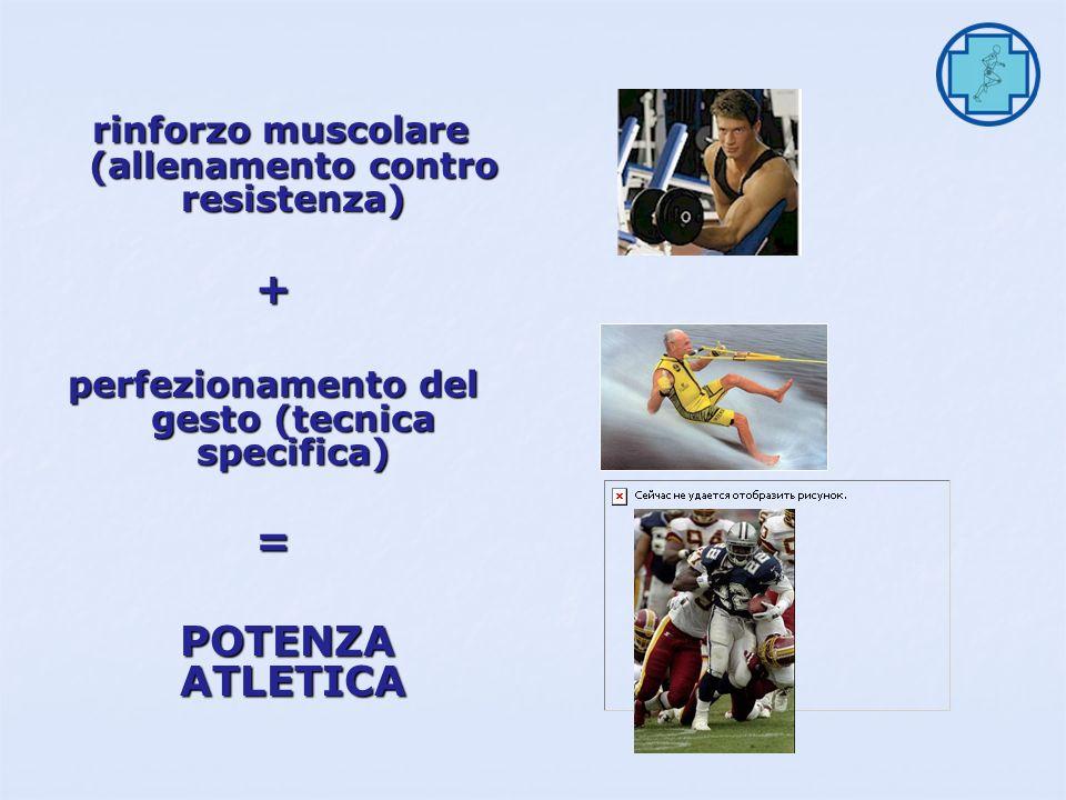 rinforzo muscolare (allenamento contro resistenza)