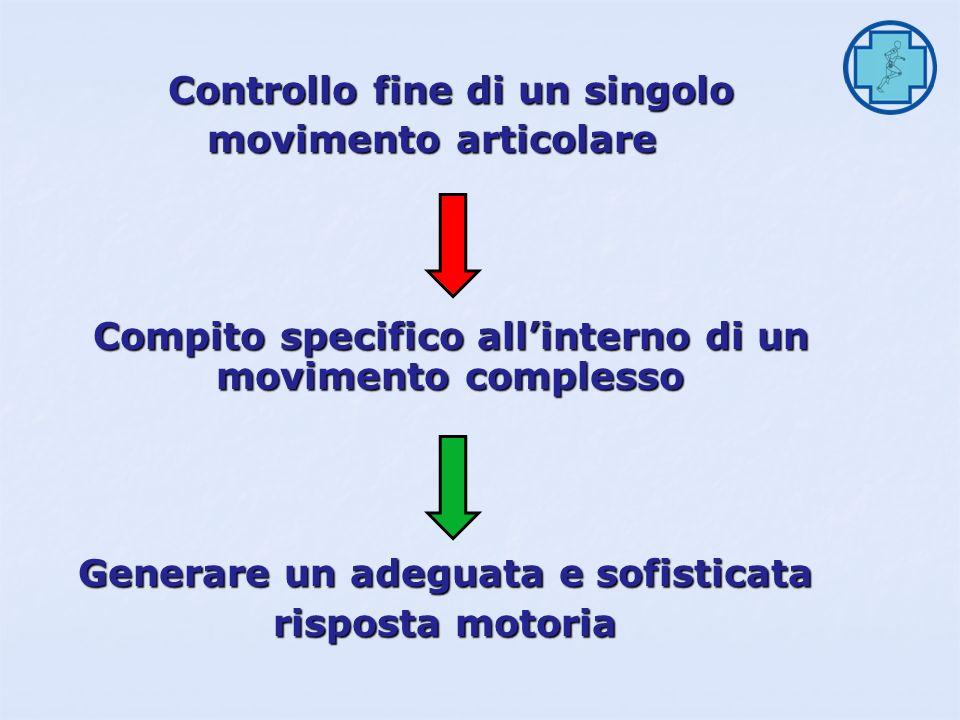 Controllo fine di un singolo movimento articolare
