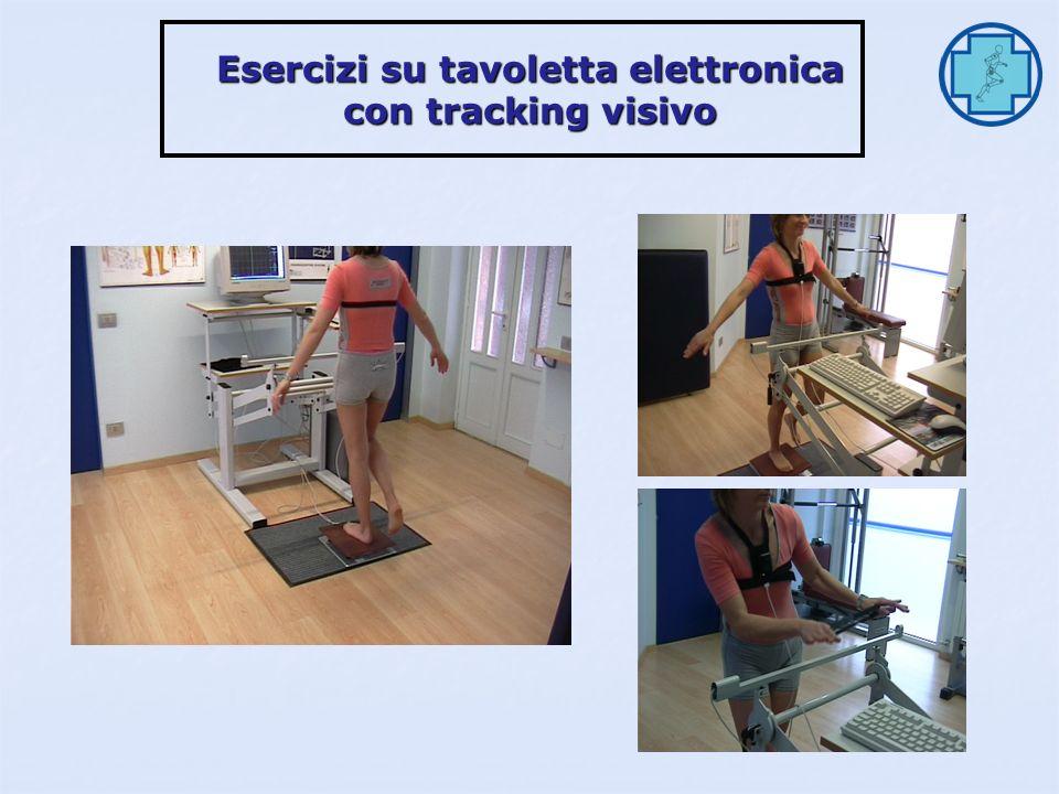 Esercizi su tavoletta elettronica con tracking visivo