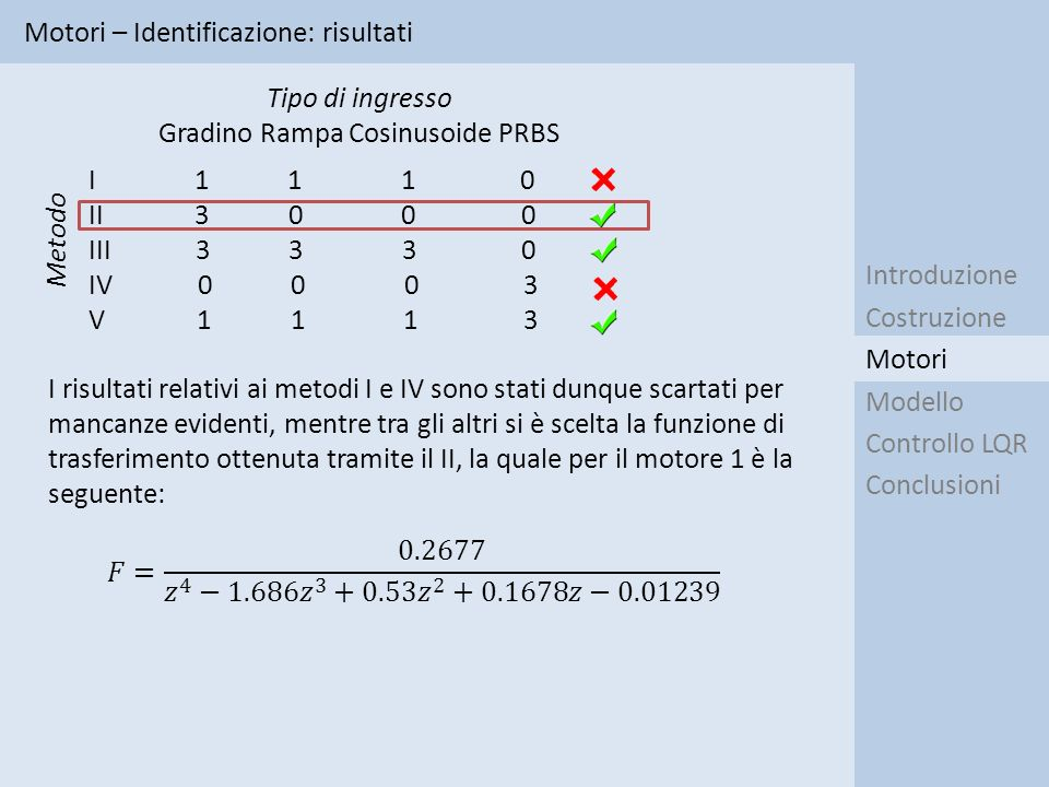 Gradino Rampa Cosinusoide PRBS