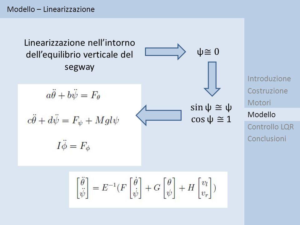 Linearizzazione nell'intorno dell'equilibrio verticale del segway