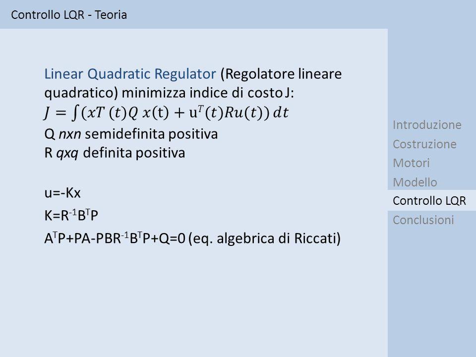 u=-Kx K=R-1BTP ATP+PA-PBR-1BTP+Q=0 (eq. algebrica di Riccati)