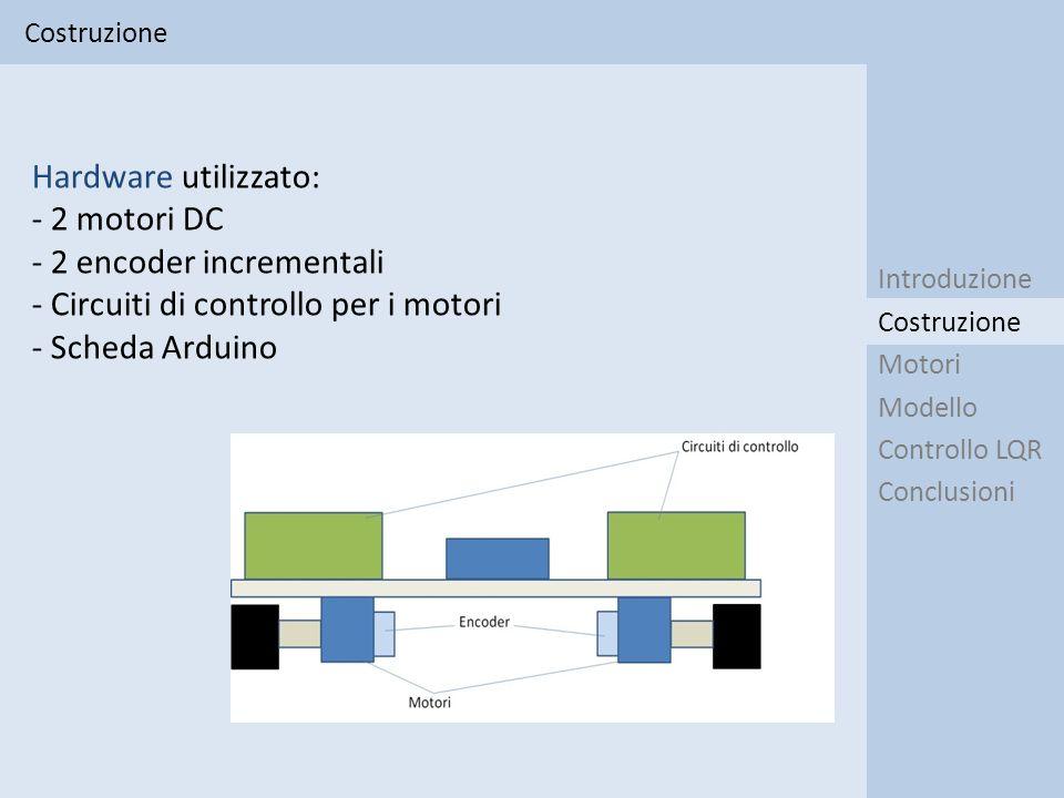 Costruzione Introduzione. Motori. Modello. Controllo LQR. Conclusioni.