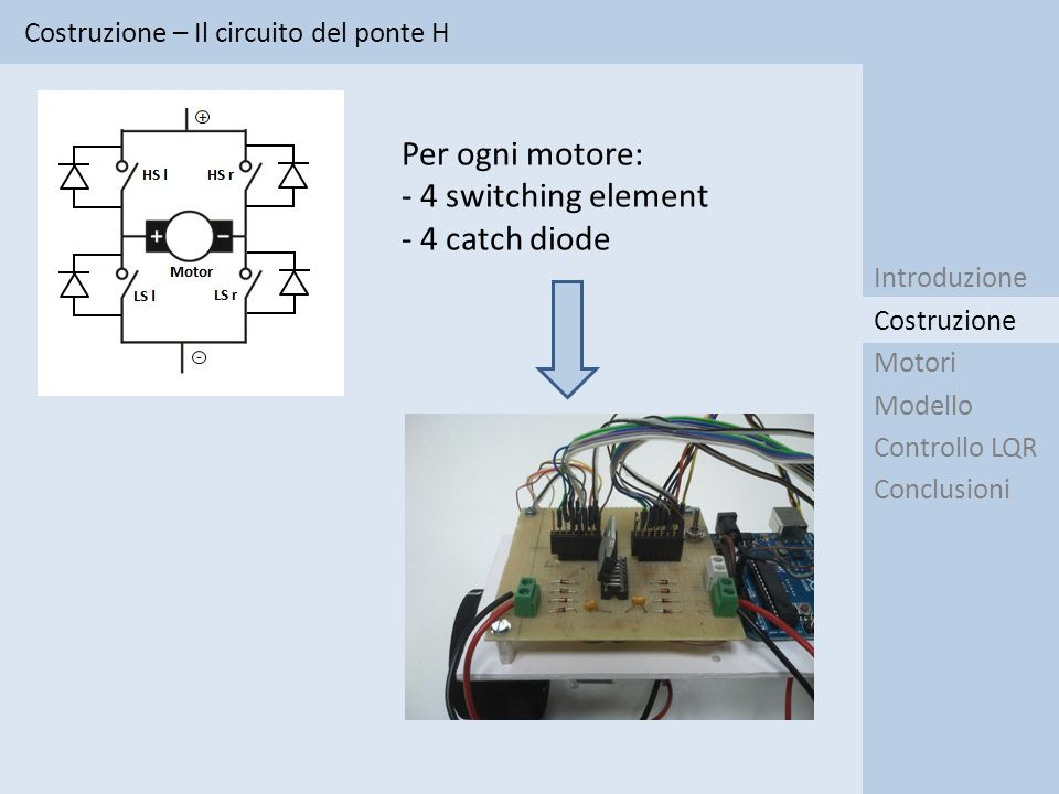 Per ogni motore: - 4 switching element - 4 catch diode