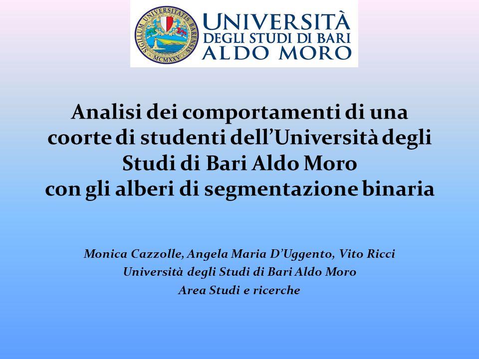 Università degli Studi di Bari Aldo Moro