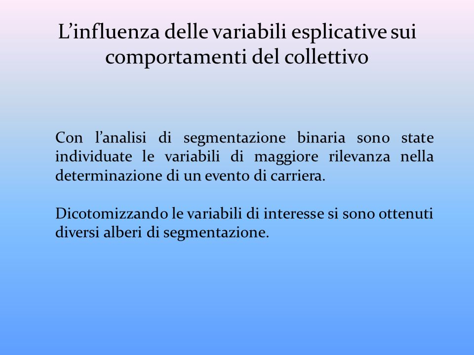 L'influenza delle variabili esplicative sui comportamenti del collettivo