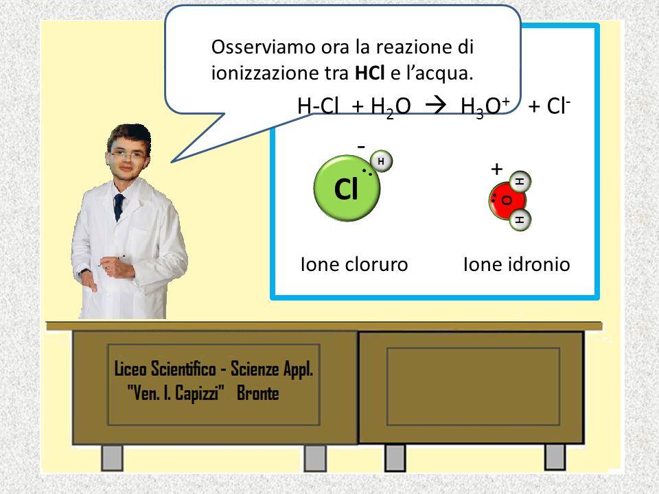 Osserviamo ora la reazione di ionizzazione tra HCl e l'acqua.
