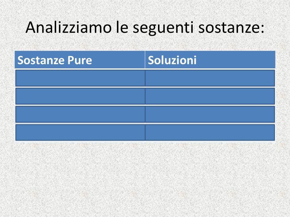 Analizziamo le seguenti sostanze: