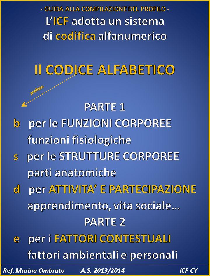 Il CODICE ALFABETICO L'ICF adotta un sistema di codifica alfanumerico