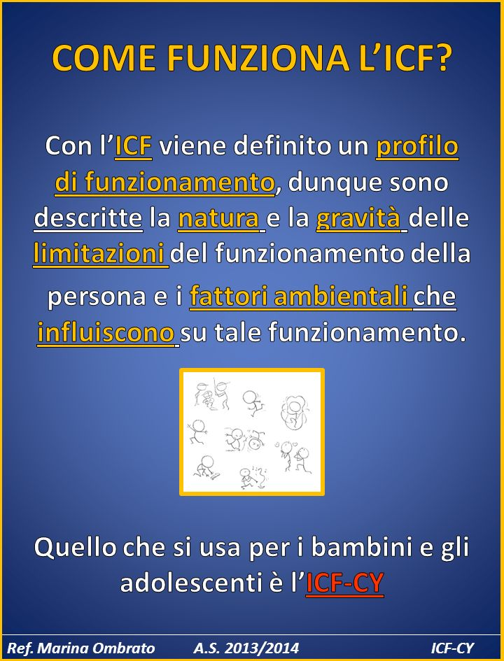 COME FUNZIONA L'ICF