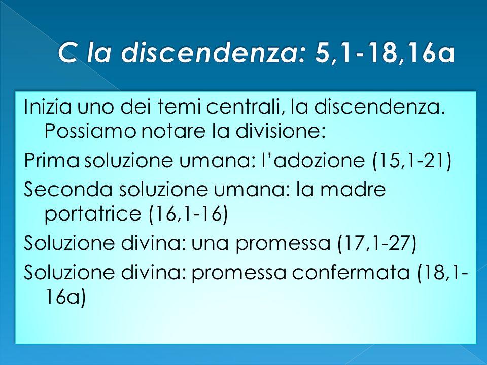 C la discendenza: 5,1-18,16a Inizia uno dei temi centrali, la discendenza. Possiamo notare la divisione: