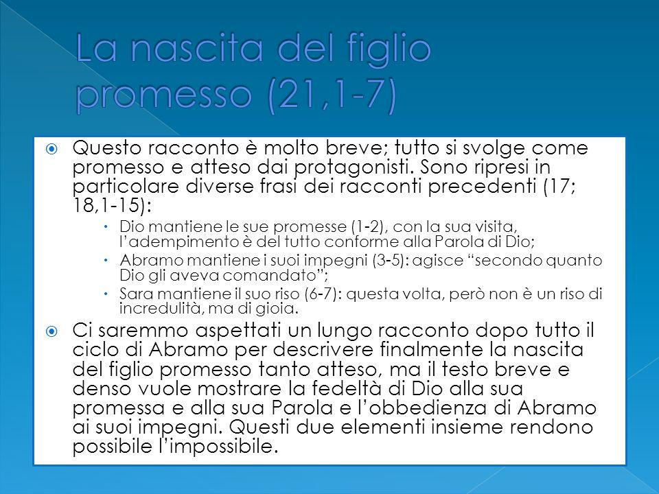 La nascita del figlio promesso (21,1-7)