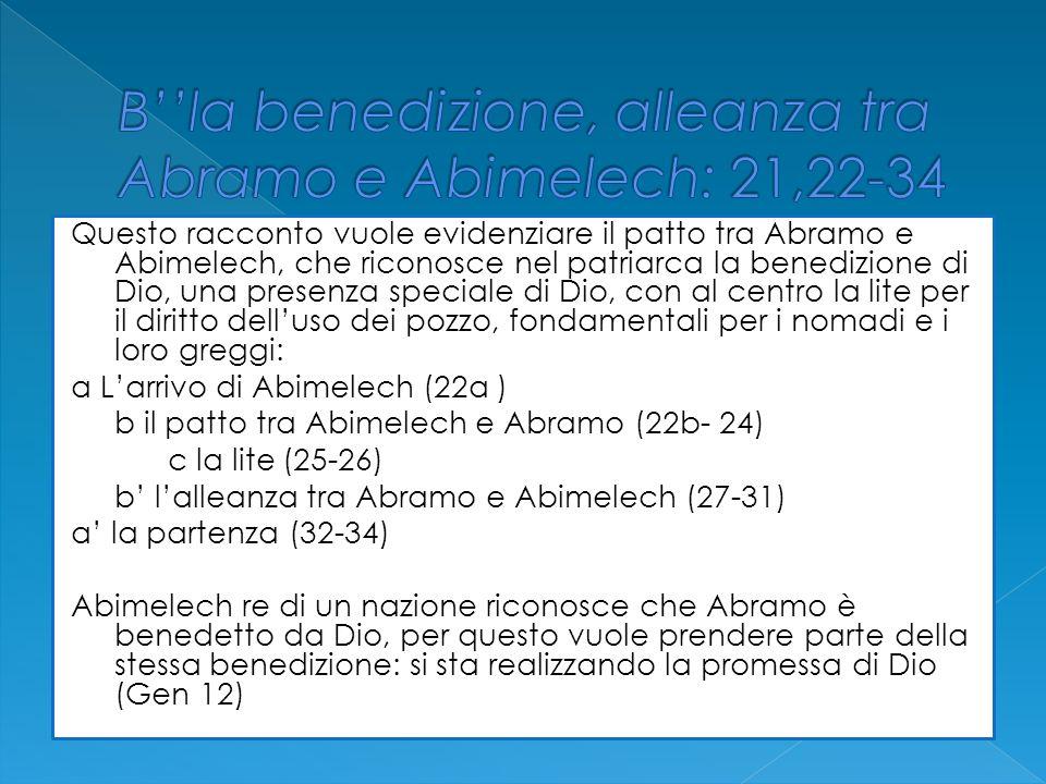 B''la benedizione, alleanza tra Abramo e Abimelech: 21,22-34