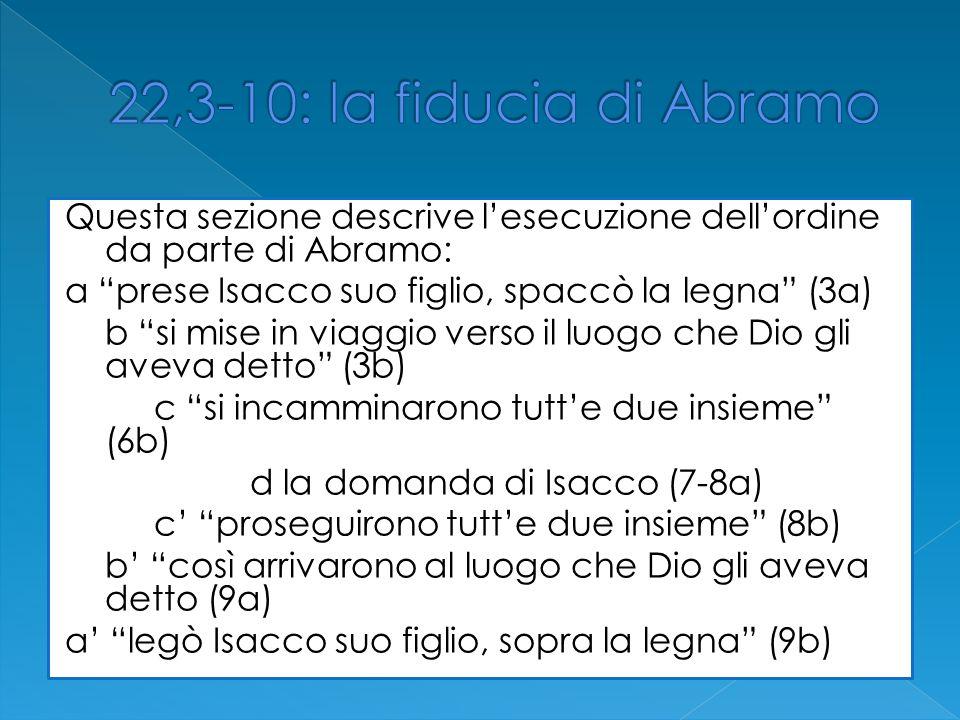 22,3-10: la fiducia di Abramo Questa sezione descrive l'esecuzione dell'ordine da parte di Abramo: a prese Isacco suo figlio, spaccò la legna (3a)