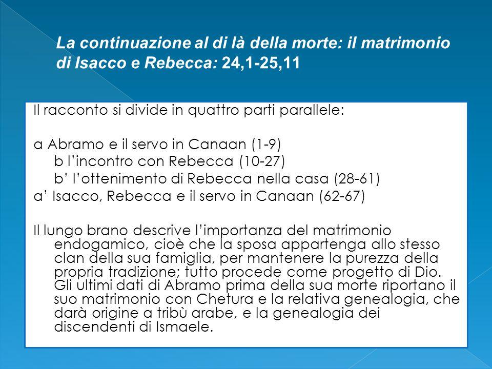 La continuazione al di là della morte: il matrimonio di Isacco e Rebecca: 24,1-25,11