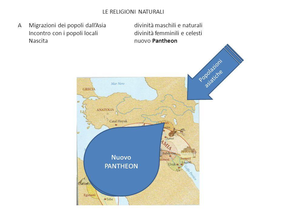 Nuovo PANTHEON Popolazioni locali LE RELIGIONI NATURALI