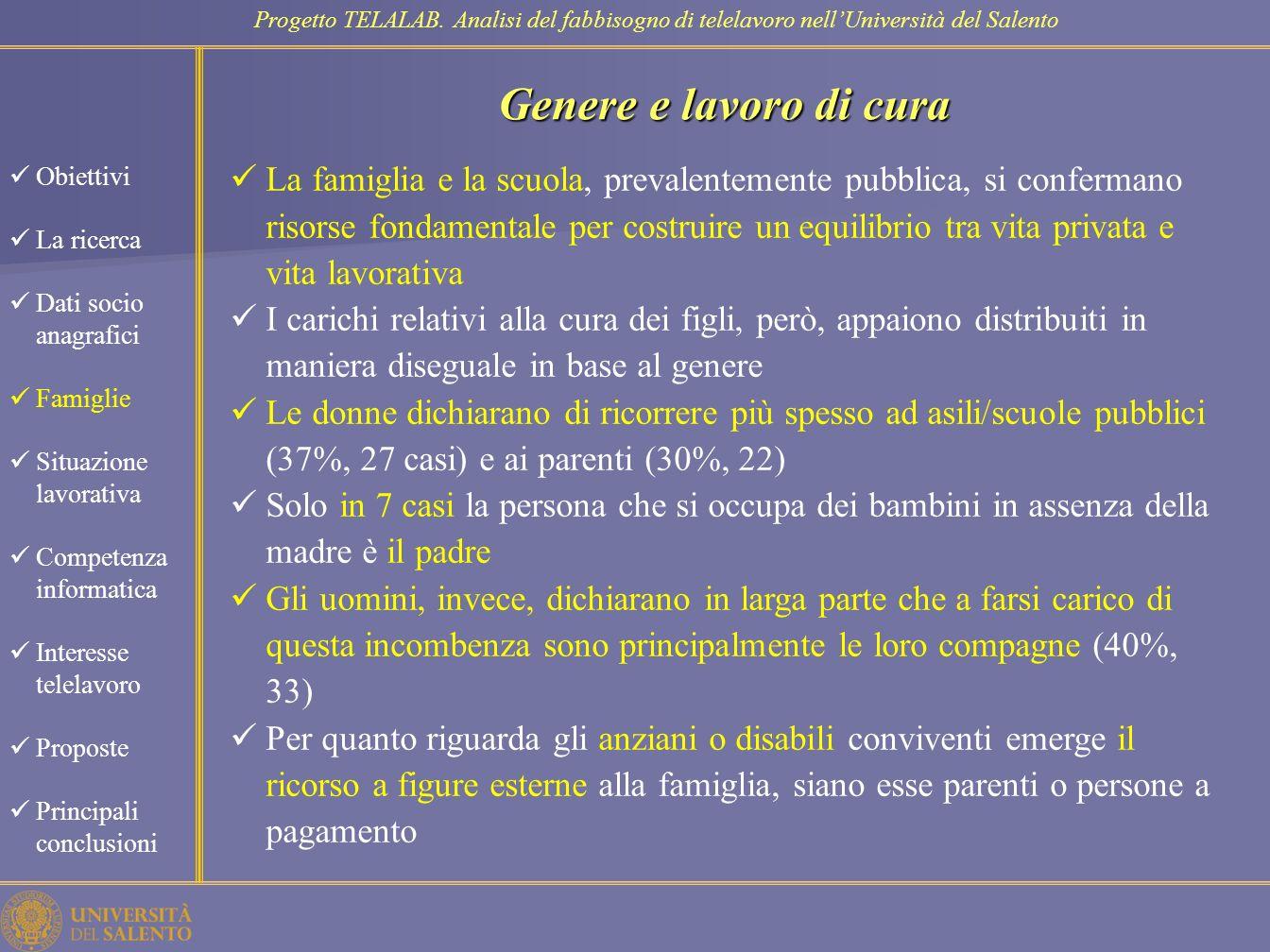 Progetto TELALAB. Analisi del fabbisogno di telelavoro nell'Università del Salento