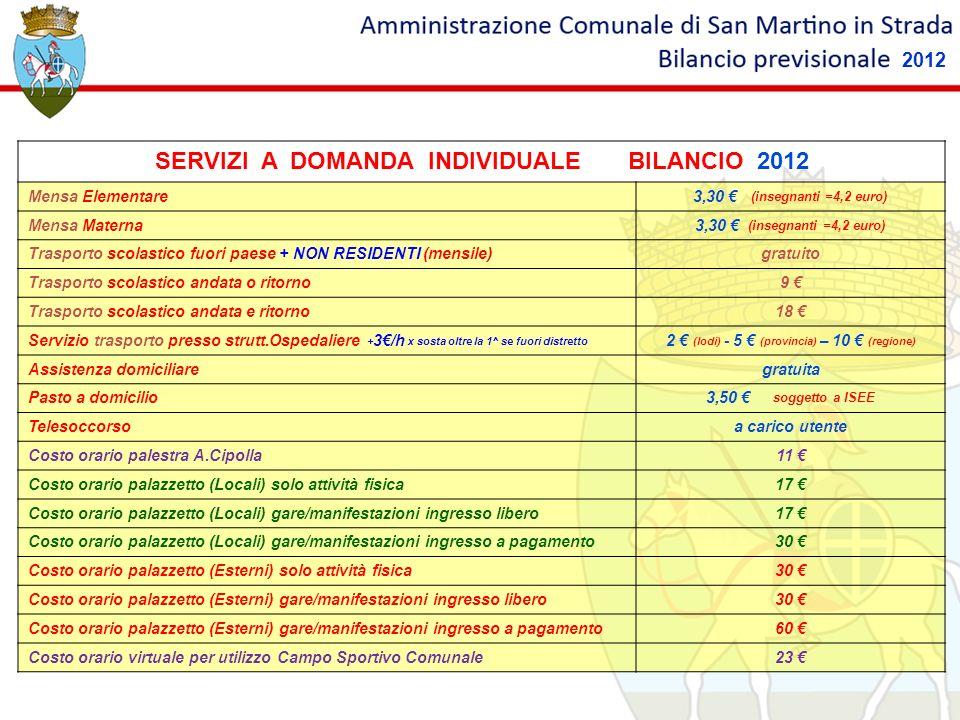 SERVIZI A DOMANDA INDIVIDUALE BILANCIO 2012