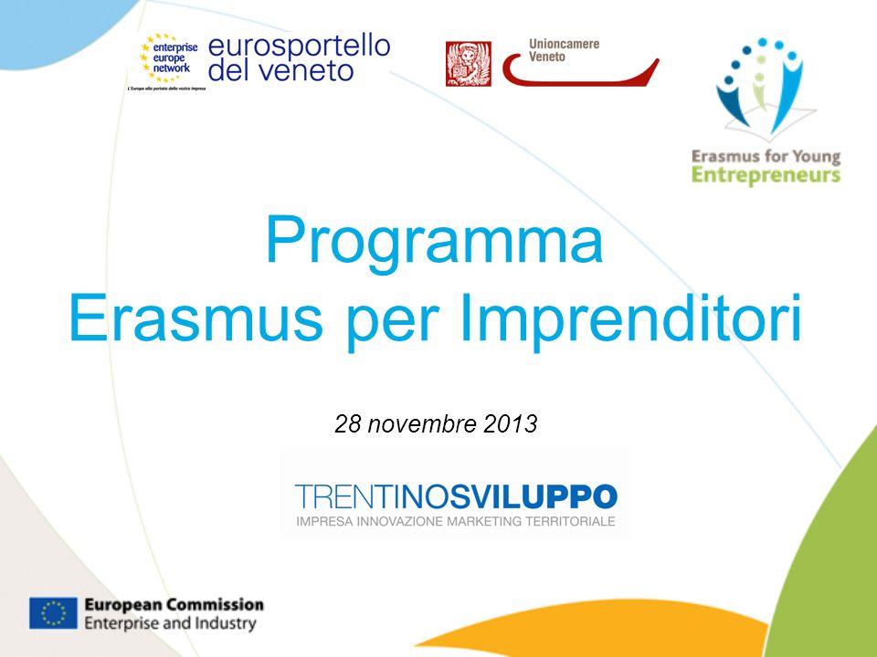 Programma Erasmus per Imprenditori