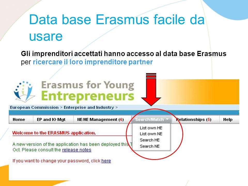 Data base Erasmus facile da usare