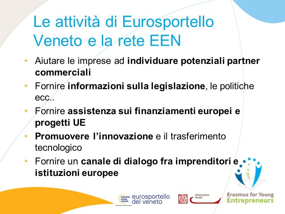 Le attività di Eurosportello Veneto e la rete EEN