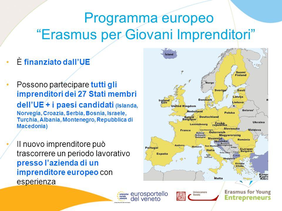 Programma europeo Erasmus per Giovani Imprenditori