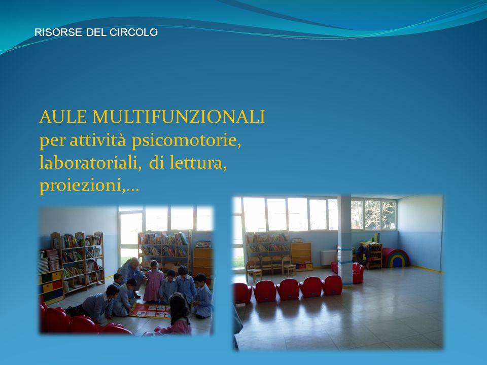 RISORSE DEL CIRCOLO AULE MULTIFUNZIONALI per attività psicomotorie, laboratoriali, di lettura, proiezioni,…