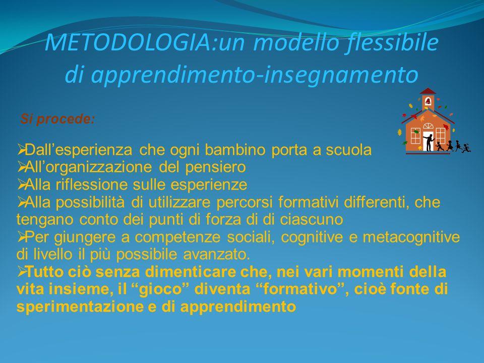 METODOLOGIA:un modello flessibile di apprendimento-insegnamento
