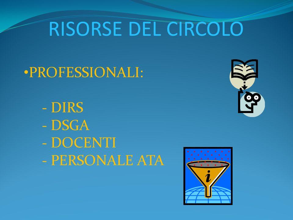 RISORSE DEL CIRCOLO PROFESSIONALI: - DIRS - DSGA - DOCENTI