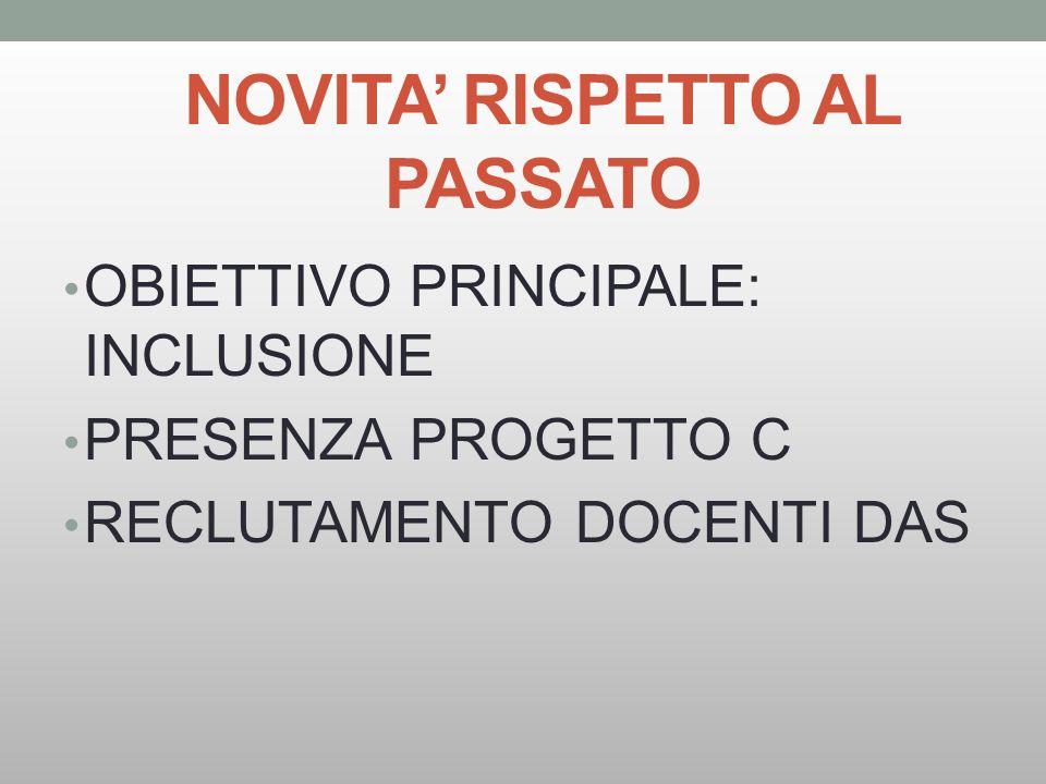 NOVITA' RISPETTO AL PASSATO