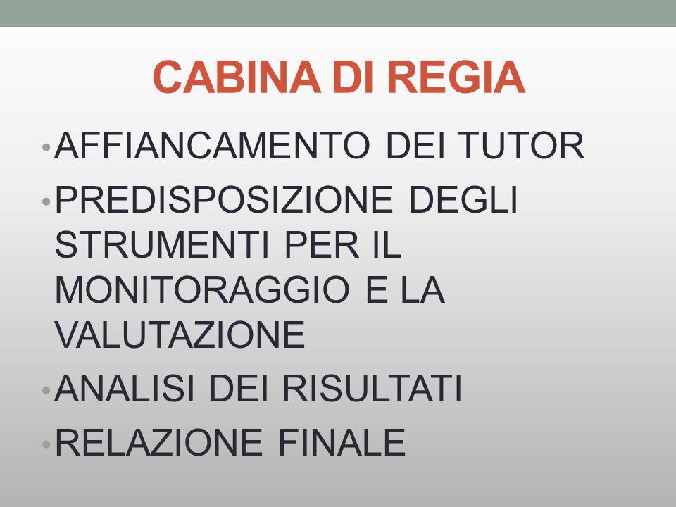 CABINA DI REGIA AFFIANCAMENTO DEI TUTOR