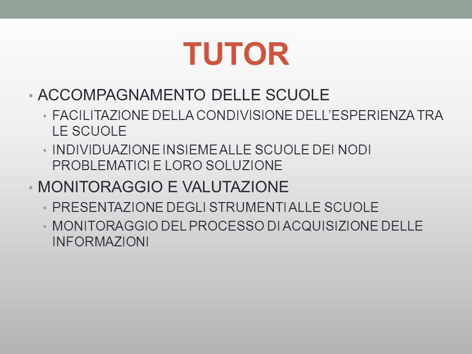 TUTOR ACCOMPAGNAMENTO DELLE SCUOLE MONITORAGGIO E VALUTAZIONE