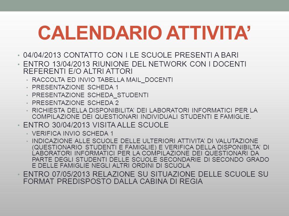 CALENDARIO ATTIVITA' 04/04/2013 CONTATTO CON I LE SCUOLE PRESENTI A BARI.
