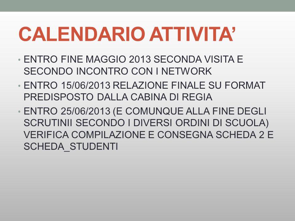 CALENDARIO ATTIVITA' ENTRO FINE MAGGIO 2013 SECONDA VISITA E SECONDO INCONTRO CON I NETWORK.