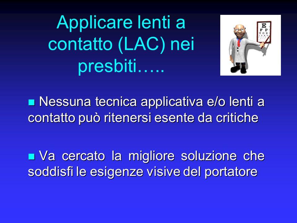 Applicare lenti a contatto (LAC) nei presbiti…..