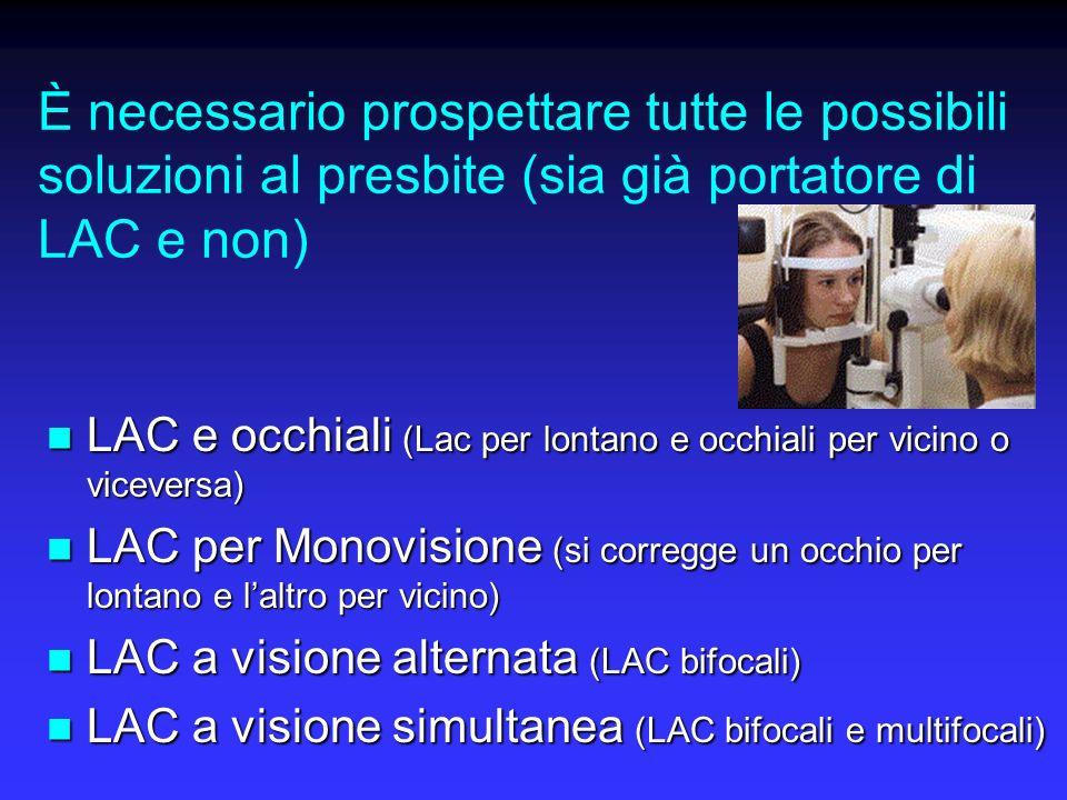 È necessario prospettare tutte le possibili soluzioni al presbite (sia già portatore di LAC e non)