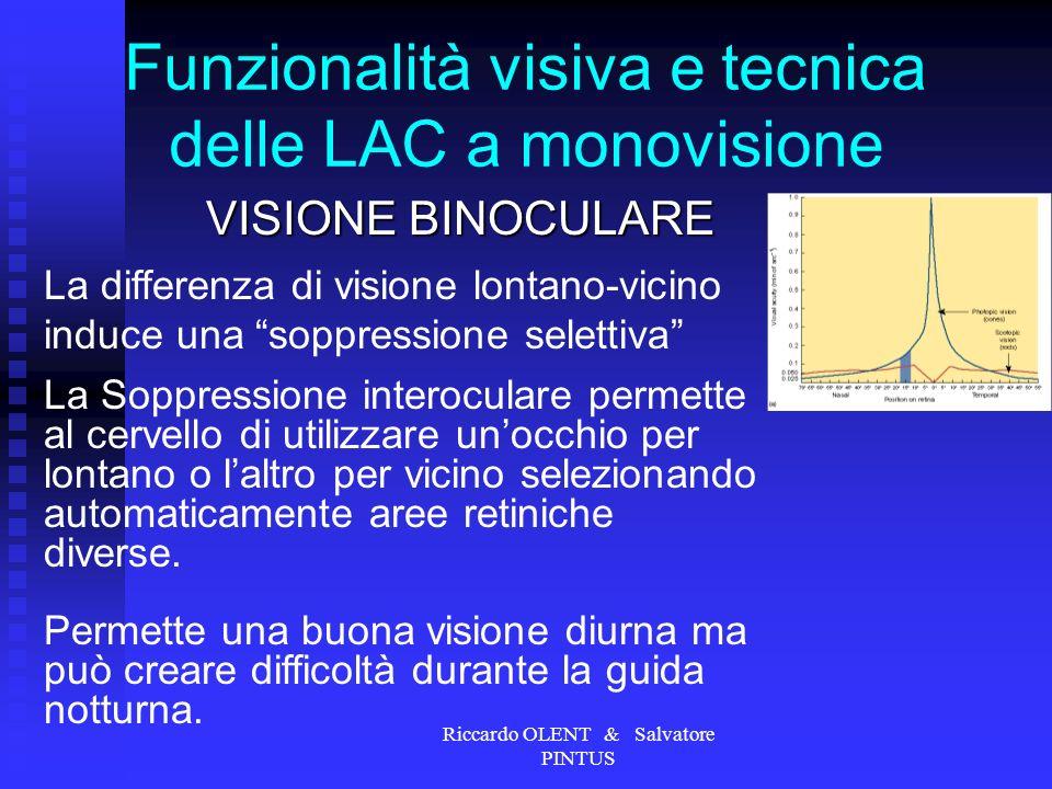 Funzionalità visiva e tecnica delle LAC a monovisione