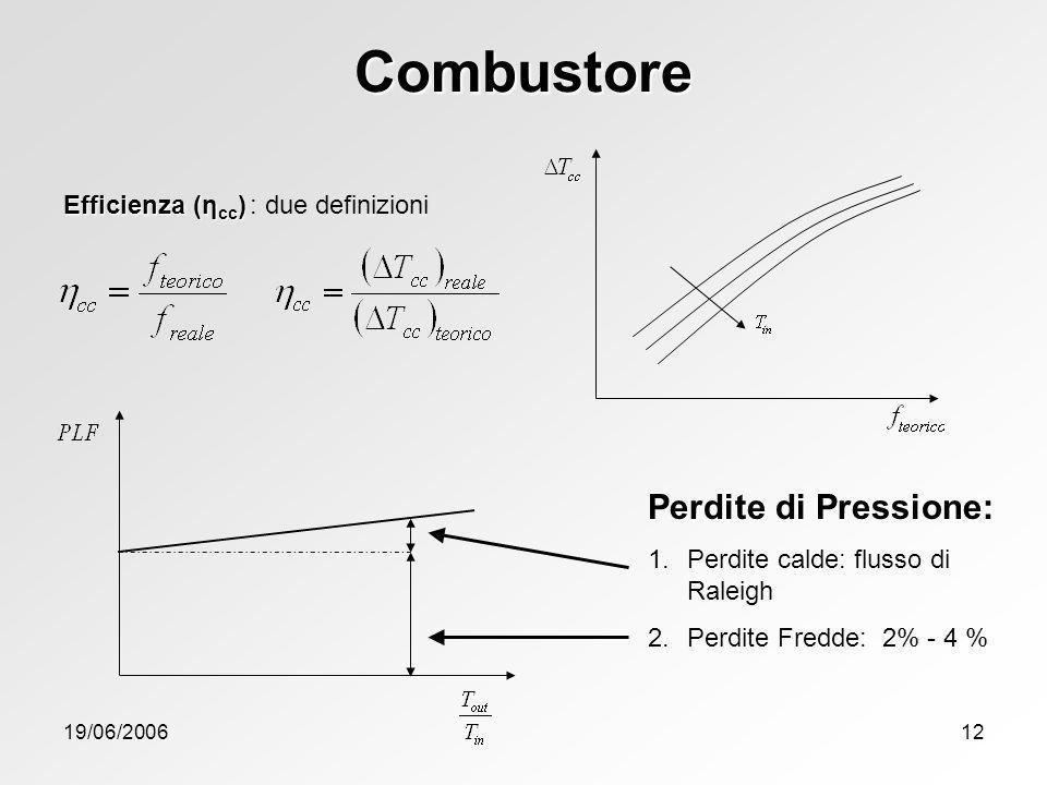 Combustore Perdite di Pressione: Efficienza (ηcc) : due definizioni