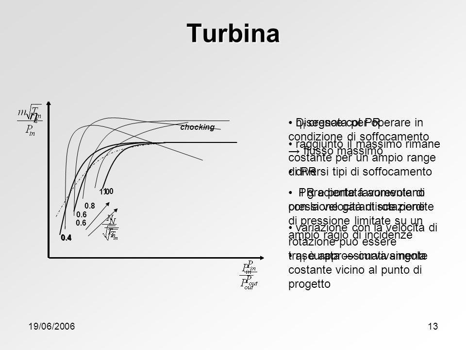 Turbina ηT cresce col PR